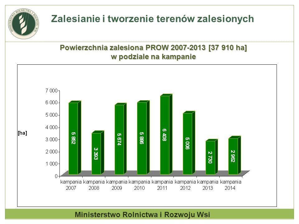 Powierzchnia zalesiona PROW 2007-2013 [37 910 ha]